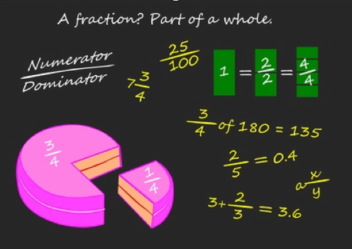 easy fractions
