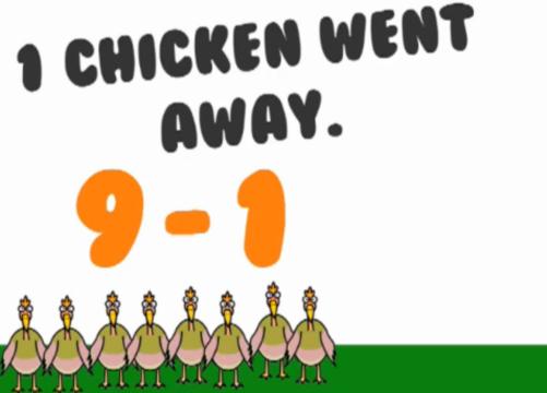 Math Videos For 1st Grade | 1st Grade Online Math Videos | Math Chimp
