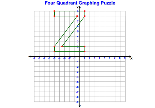 Coordinate Graphing Worksheets For 6th Grade