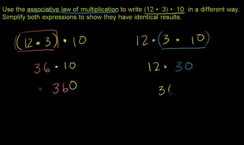 3rd Grade Math Resources Online Math Chimp