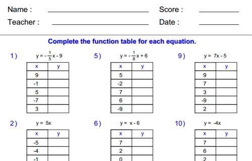 Define evaluate and compare functions 8th Grade Math – Function Rules Worksheet