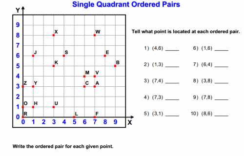 Graph points on the coordinate plane to solve realworld and – Ordered Pair Worksheets