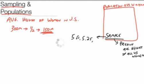 Use random sampling to draw inferences about a population – Random Sampling Worksheet