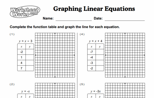 Analyze and solve linear equations and pairs of simultaneous – Equation of a Line Worksheet